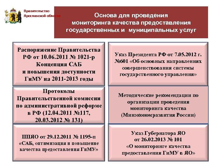 Правительство Ярославской области Основа для проведения мониторинга качества предоставления государственных и муниципальных услуг Распоряжение