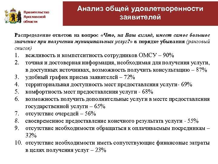 Правительство Ярославской области Анализ общей удовлетворенности заявителей Распределение ответов на вопрос «Что, на Ваш