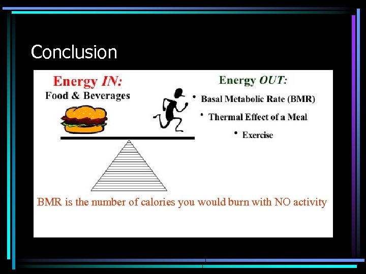 Conclusion BMR is the number of calories you would burn with NO activity