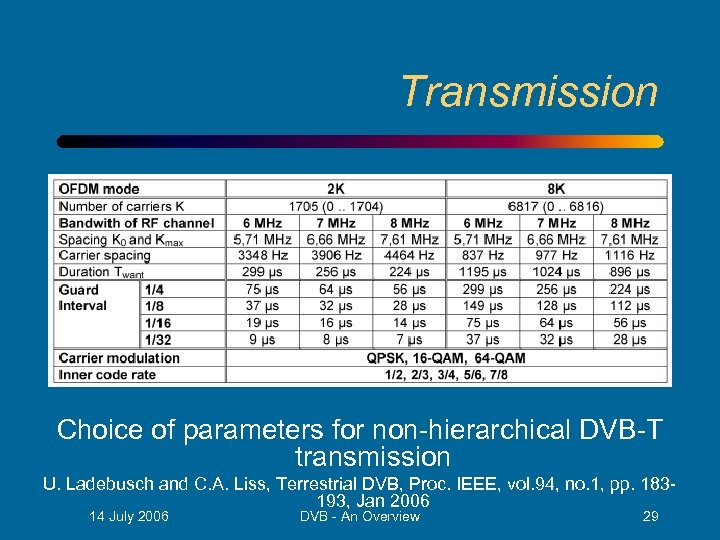 Transmission Choice of parameters for non-hierarchical DVB-T transmission U. Ladebusch and C. A. Liss,