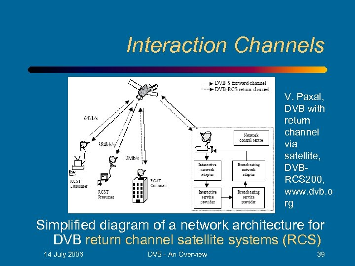 Interaction Channels V. Paxal, DVB with return channel via satellite, DVBRCS 200, www. dvb.