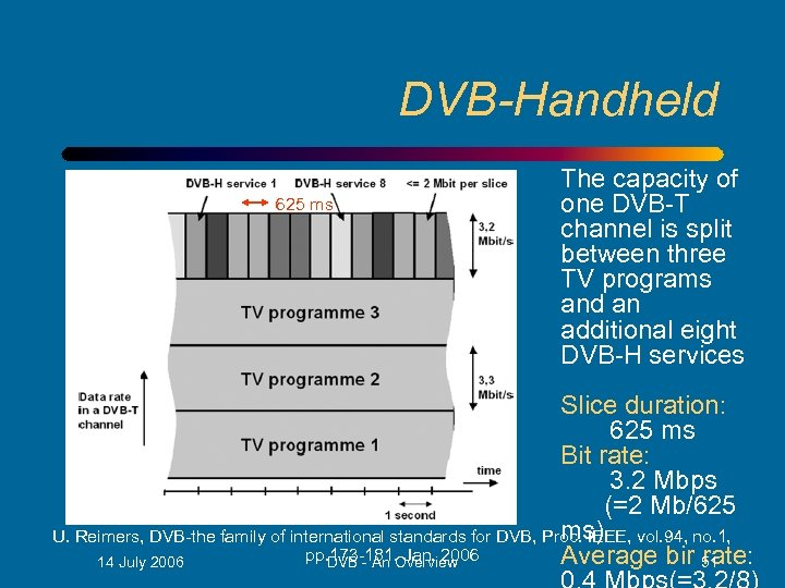 DVB-Handheld 625 ms The capacity of one DVB-T channel is split between three TV