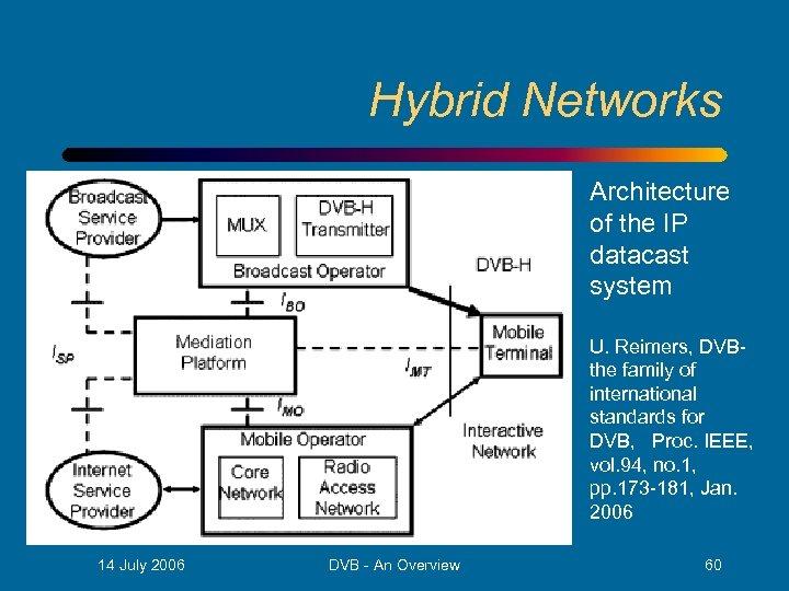 Hybrid Networks • Architecture of the IP datacast system U. Reimers, DVBthe family of