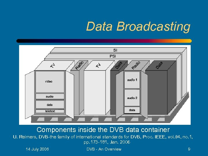 Data Broadcasting Components inside the DVB data container U. Reimers, DVB-the family of international