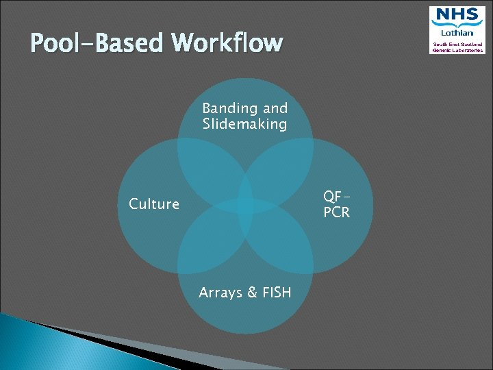 Pool-Based Workflow Banding and Slidemaking QFPCR Culture Arrays & FISH