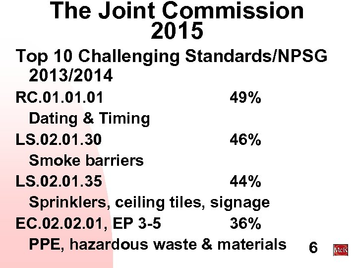 The Joint Commission 2015 Top 10 Challenging Standards/NPSG 2013/2014 RC. 01. 01 49% Dating