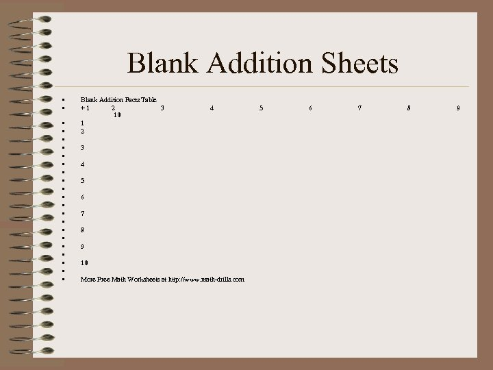 Blank Addition Sheets • • • • • • Blank Addition Facts Table +1