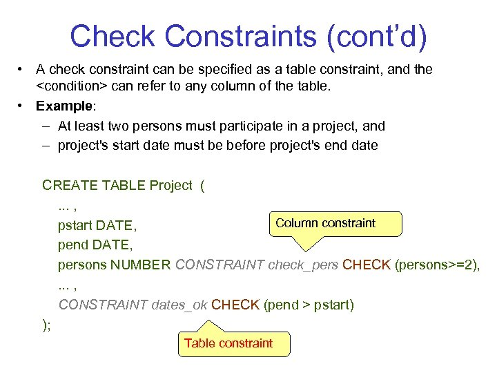 Check Constraints (cont'd) • A check constraint can be specified as a table constraint,