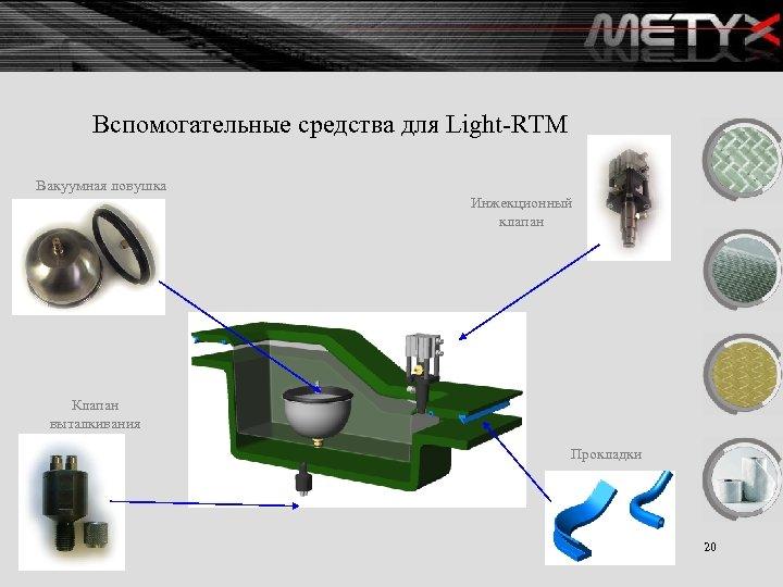 Вспомогательные средства для Light-RTM Вакуумная ловушка Инжекционный клапан Клапан выталкивания Прокладки 20