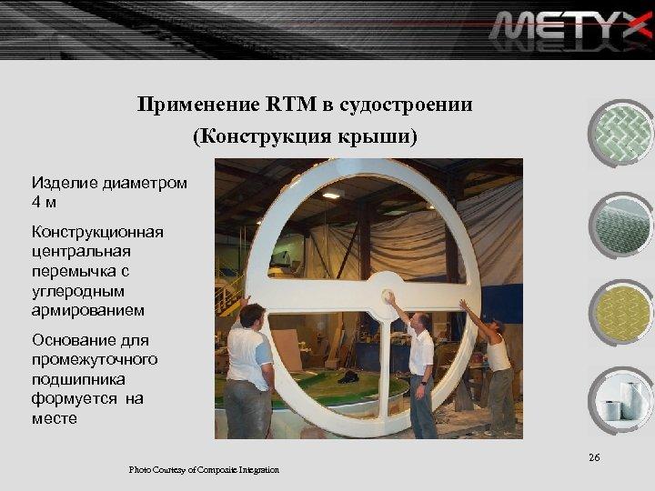 Применение RTM в судостроении (Конструкция крыши) Изделие диаметром 4 м Конструкционная центральная перемычка с