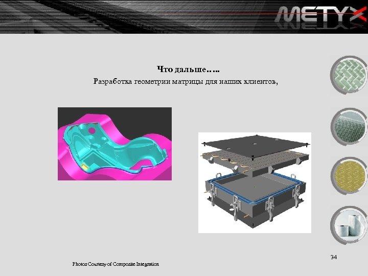 Что дальше…. . Разработка геометрии матрицы для наших клиентов, 34 Photos Courtesy of Composite