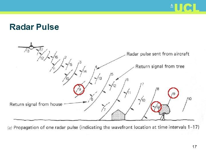 Radar Pulse 17