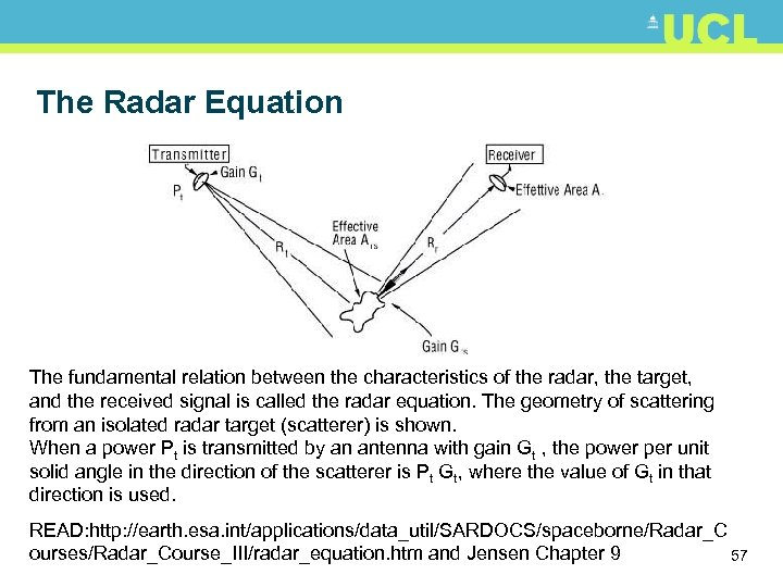 The Radar Equation The fundamental relation between the characteristics of the radar, the target,