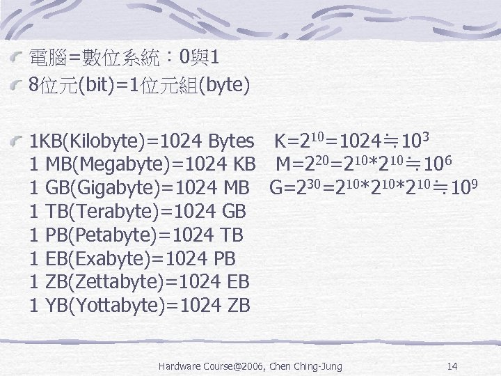 電腦=數位系統: 0與1 8位元(bit)=1位元組(byte) 1 KB(Kilobyte)=1024 Bytes K=210=1024≒ 103 1 MB(Megabyte)=1024 KB M=220=210*210≒ 106 1 GB(Gigabyte)=1024 MB G=230=210*210≒