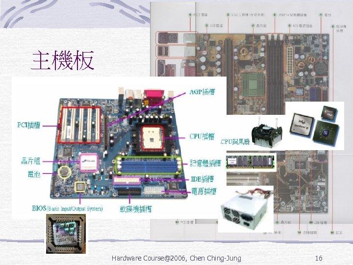 主機板 傳統式-插卡 現在式-All in One Hardware Course@2006, Chen Ching-Jung 16
