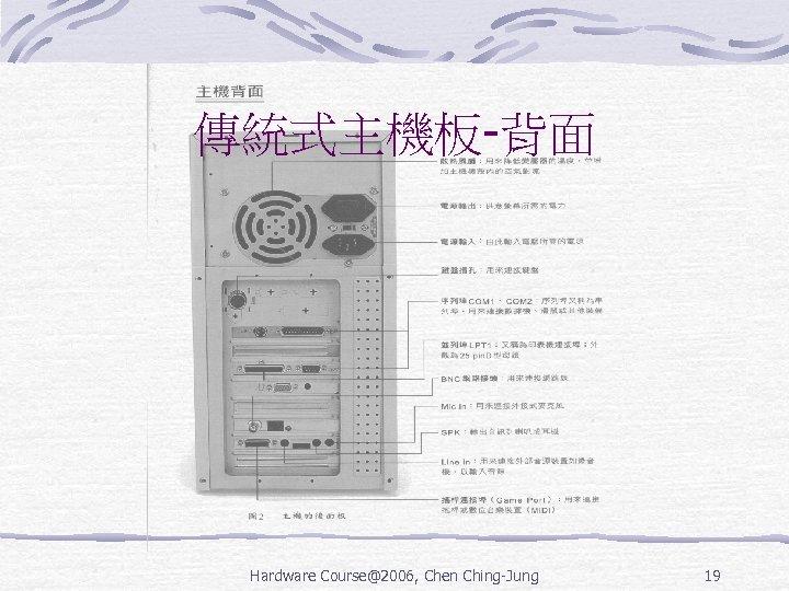 傳統式主機板-背面 Hardware Course@2006, Chen Ching-Jung 19