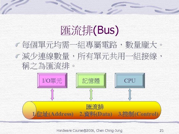 匯流排(Bus) 每個單元均需一組專屬電路,數量龐大。 減少連線數量,所有單元共用一組接線, 稱之為匯流排。 I/O單元 記憶體 CPU 匯流排 1. 位址(Address) 2. 資料(Data) 3. 控制(Control) Hardware Course@2006,
