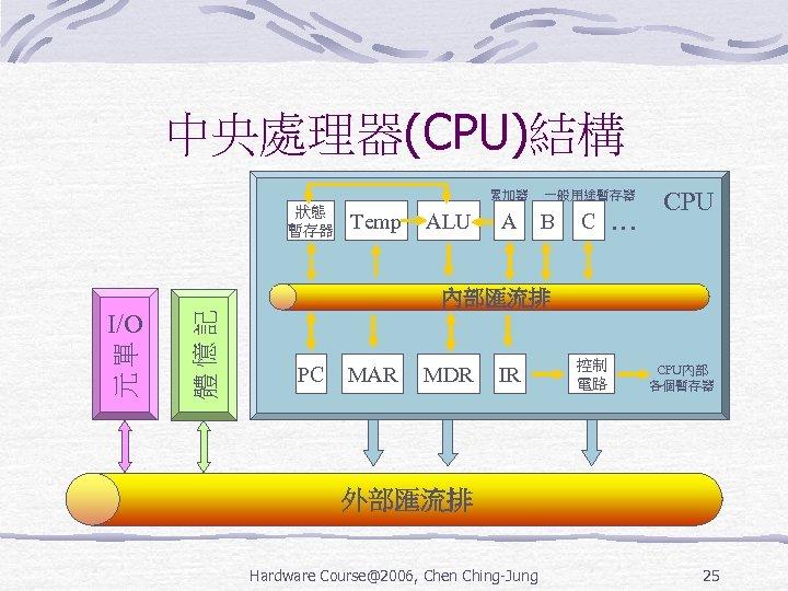 中央處理器(CPU)結構 累加器 狀態 暫存器 ALU A B C … CPU 內部匯流排 體憶記 元單 I/O