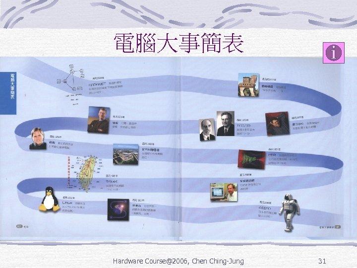 電腦大事簡表 Hardware Course@2006, Chen Ching-Jung 31