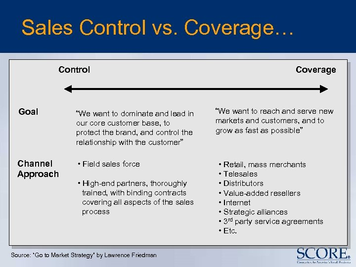 "Sales Control vs. Coverage… Control Goal ""We want to dominate and lead in our"