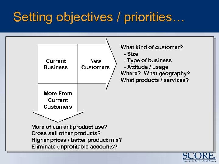 Setting objectives / priorities… Current Business New Customers What kind of customer? - Size
