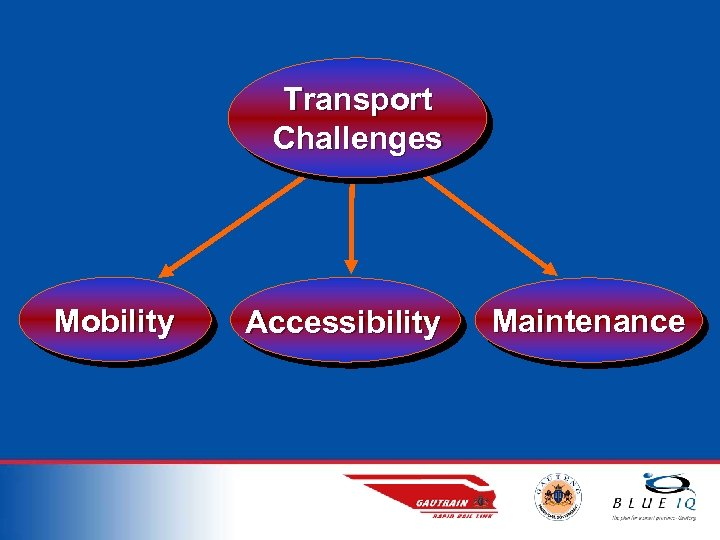 Transport Challenges Mobility Accessibility Maintenance