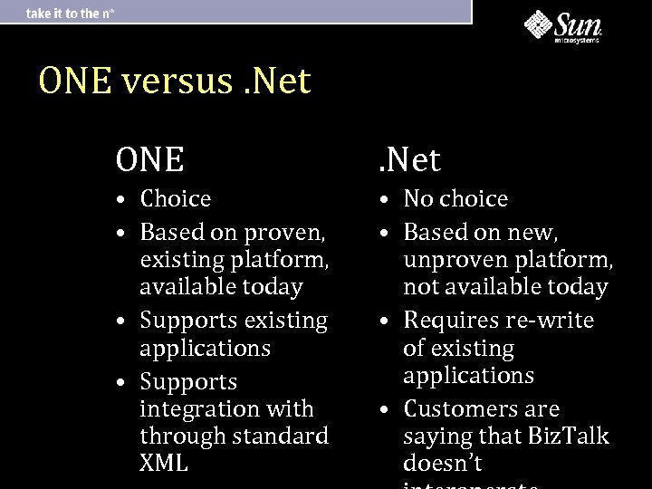 ONE versus. Net ONE . Net • Choice • Based on proven, existing platform,
