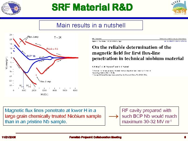 SRF Material R&D Main results in a nutshell Magnetic flux lines penetrate at lower