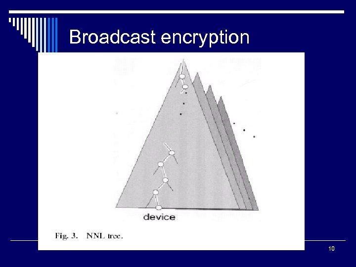 Broadcast encryption 10