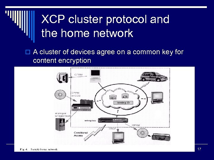 XCP cluster protocol and the home network o A cluster of devices agree on