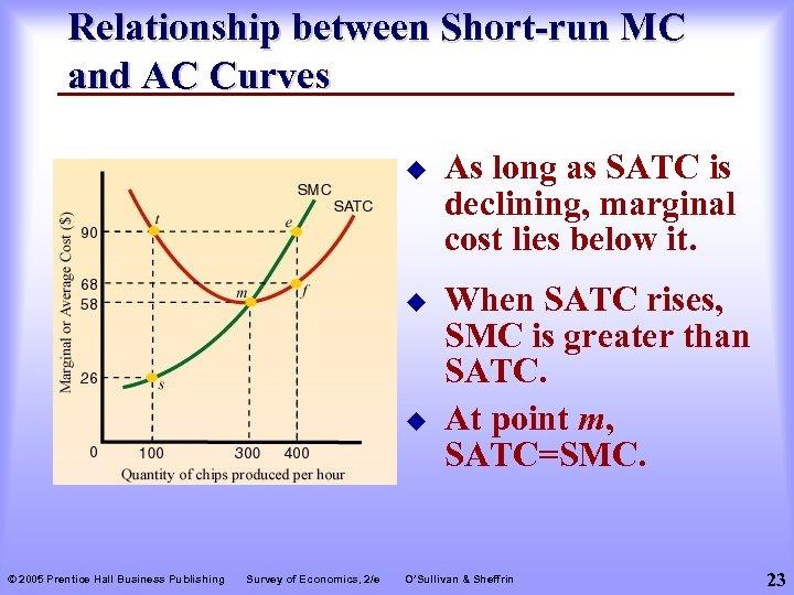 Relationship between Short-run MC and AC Curves u As long as SATC is declining,