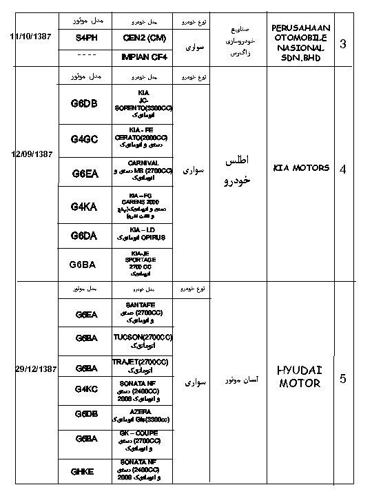 5 G 6 DB G 4 GC CARNIVAL ) MB (2700 CC ﺩﺳﺘی