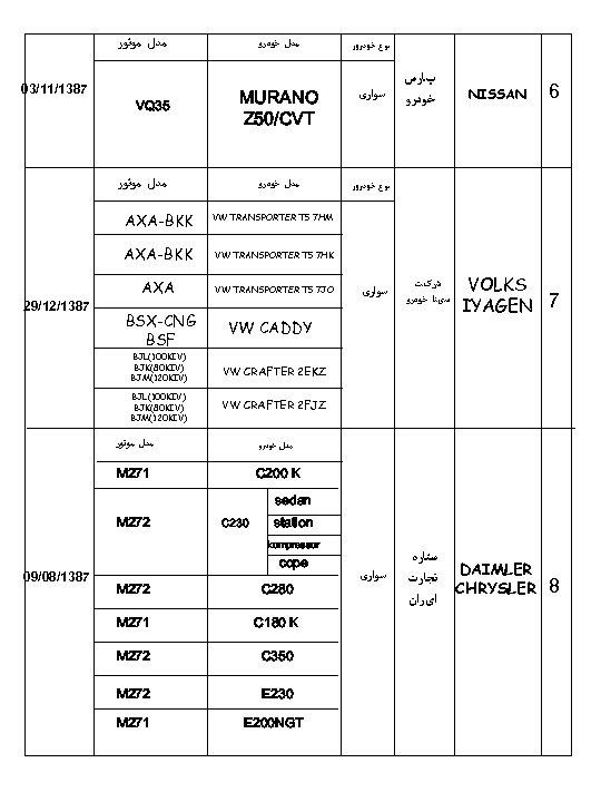ﻣﺪﻝ ﻣﻮﺗﻮﺭ 03/11/1387 VQ 35 ﻣﺪﻝ ﺧﻮﺩﺭﻭ ﻧﻮﻉ ﺧﻮﺩﺭﻭﺭ MURANO Z 50/CVT ﺳﻮﺍﺭی