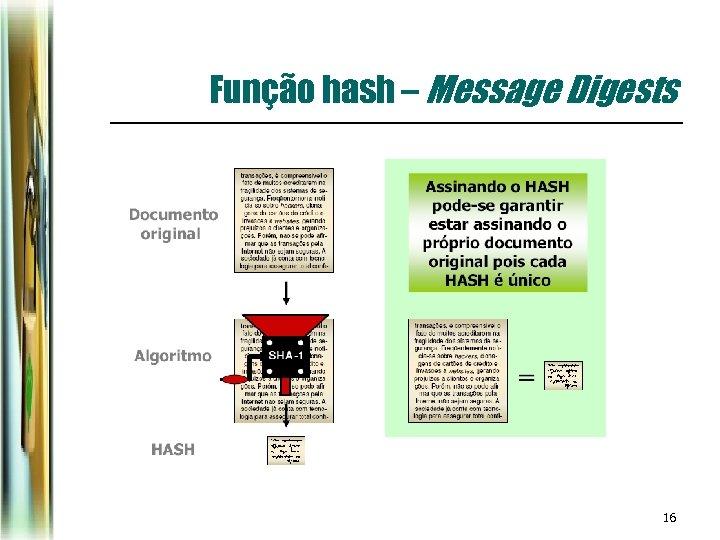 Função hash – Message Digests 16