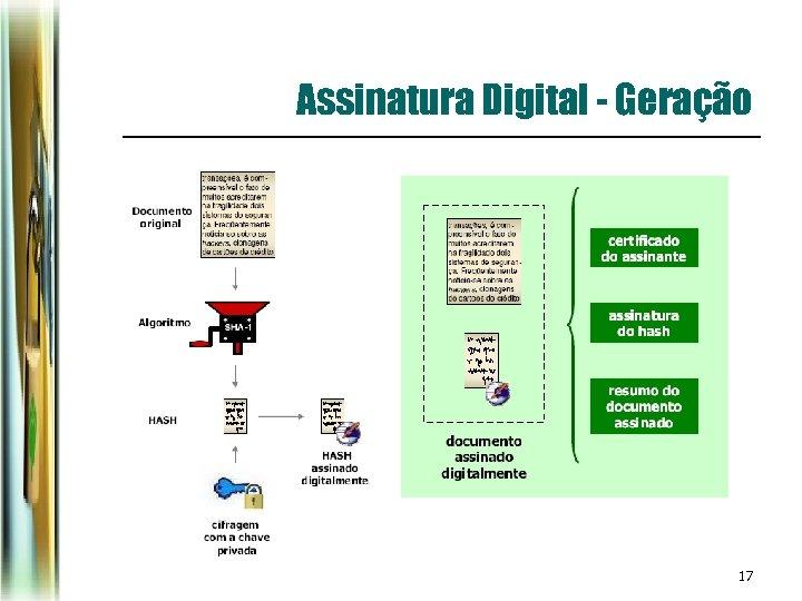 Assinatura Digital - Geração 17