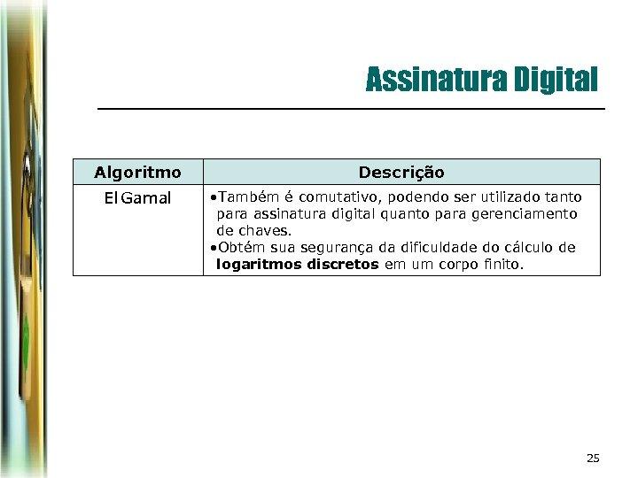 Assinatura Digital Algoritmo El Gamal Descrição • Também é comutativo, podendo ser utilizado tanto