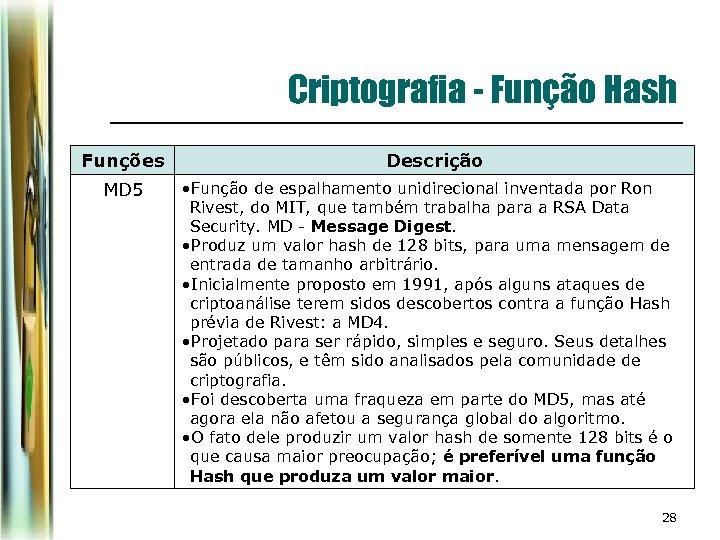 Criptografia - Função Hash Funções MD 5 Descrição • Função de espalhamento unidirecional inventada