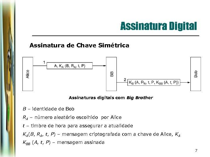 Assinatura Digital Assinatura de Chave Simétrica Assinaturas digitais com Big Brother B – identidade
