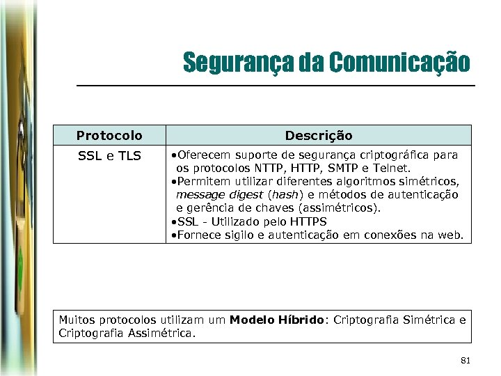 Segurança da Comunicação Protocolo Descrição SSL e TLS • Oferecem suporte de segurança criptográfica