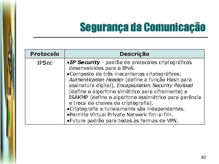 Segurança da Comunicação Protocolo Descrição IPSec • IP Security - padrão de protocolos criptográficos