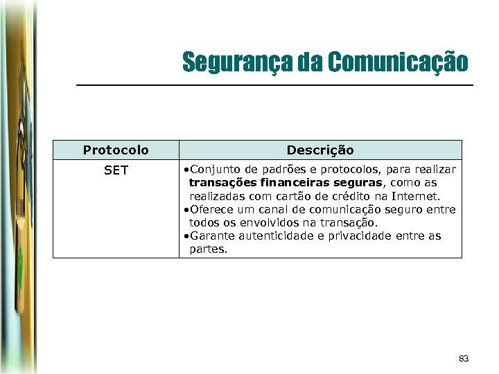 Segurança da Comunicação Protocolo Descrição SET • Conjunto de padrões e protocolos, para realizar