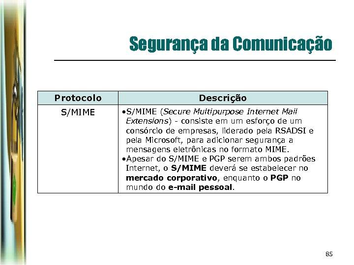 Segurança da Comunicação Protocolo S/MIME Descrição • S/MIME (Secure Multipurpose Internet Mail Extensions) -