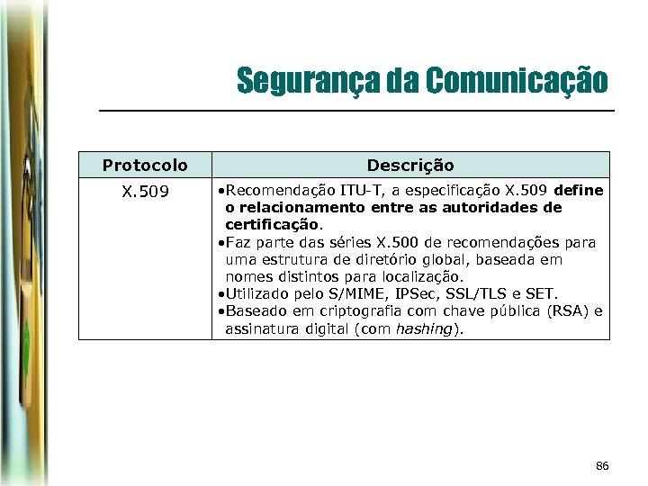 Segurança da Comunicação Protocolo Descrição X. 509 • Recomendação ITU-T, a especificação X. 509