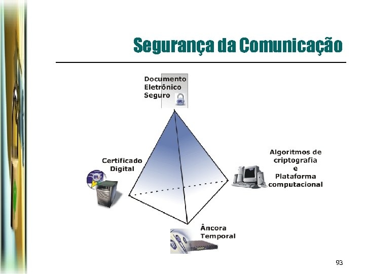 Segurança da Comunicação 93