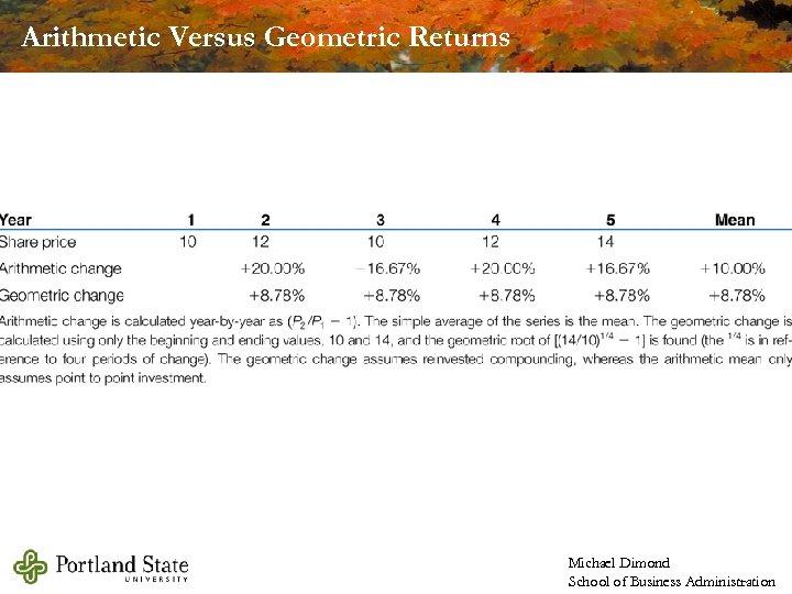 Arithmetic Versus Geometric Returns Michael Dimond School of Business Administration