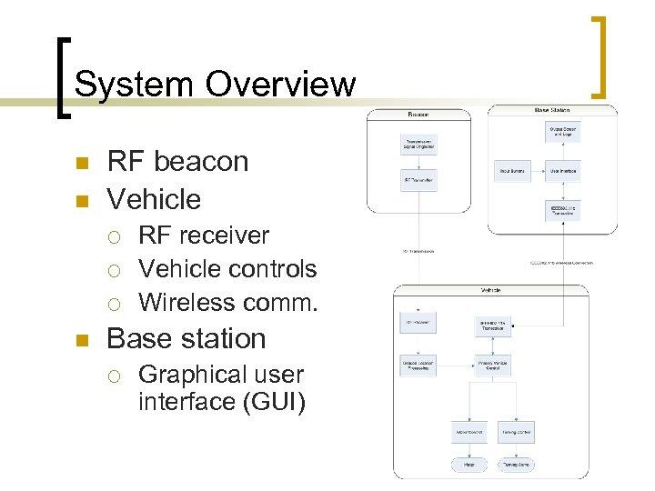 System Overview n n RF beacon Vehicle ¡ ¡ ¡ n RF receiver Vehicle