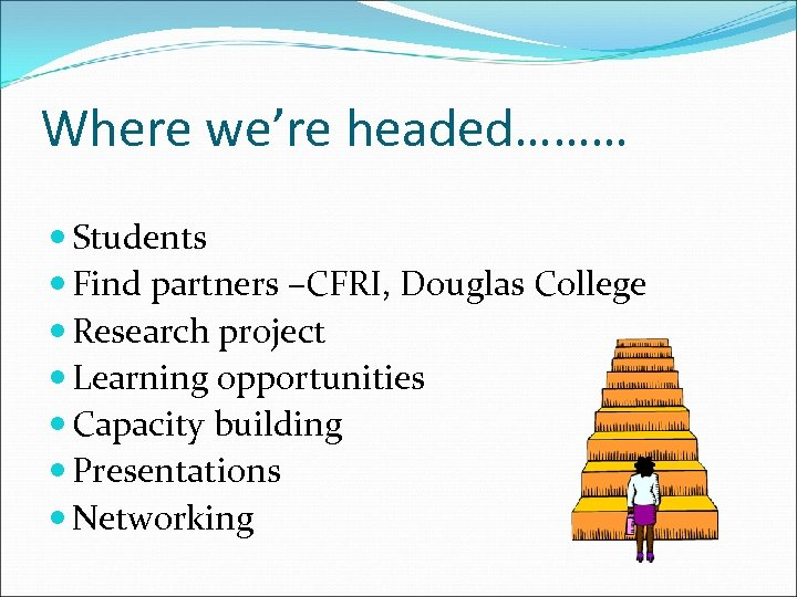 Where we're headed……… Students Find partners –CFRI, Douglas College Research project Learning opportunities Capacity