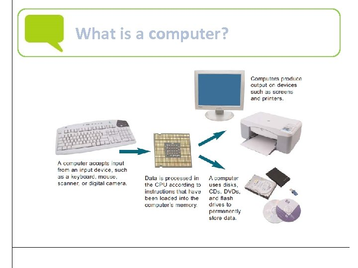 What is a computer? Practical Computer Literacy, 3 rd Edition 10