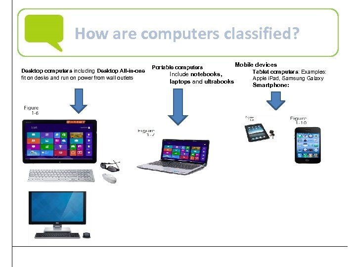 How are computers classified? Desktop computers including Desktop All-in-one fit on desks and run