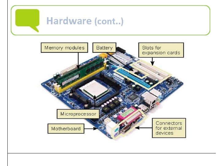 Hardware (cont. . ) Practical Computer Literacy, 3 rd Edition 20